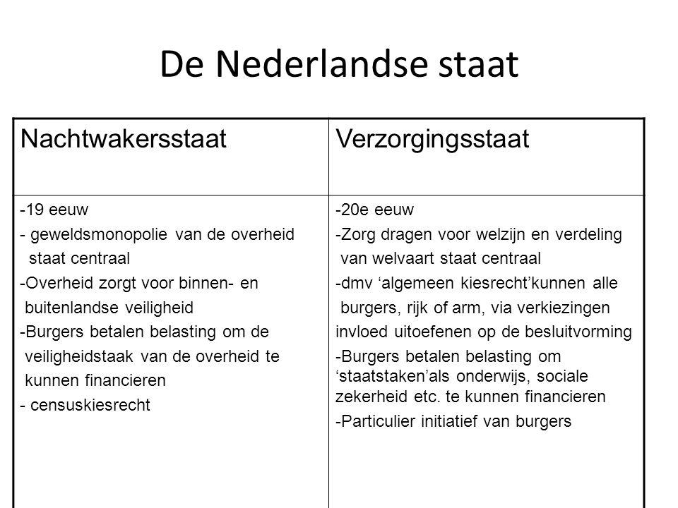 De Nederlandse staat Nachtwakersstaat Verzorgingsstaat 19 eeuw