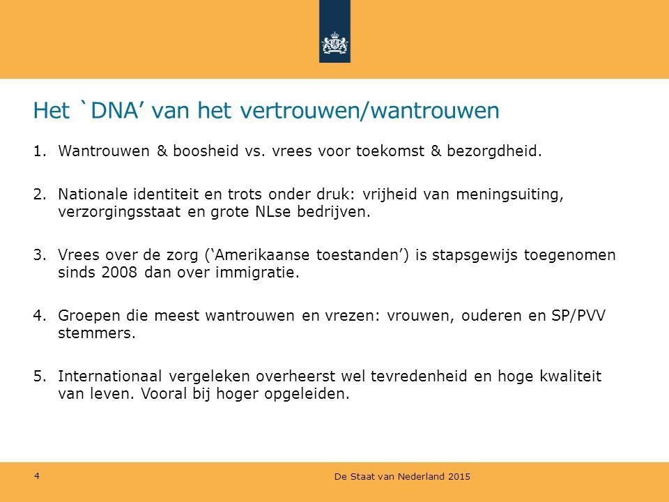Het `DNA' van het vertrouwen/wantrouwen