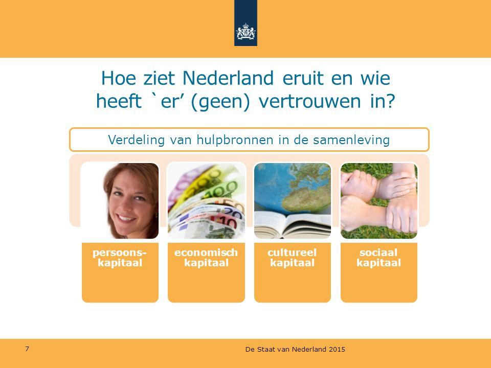 Hoe ziet Nederland eruit en wie heeft `er' (geen) vertrouwen in