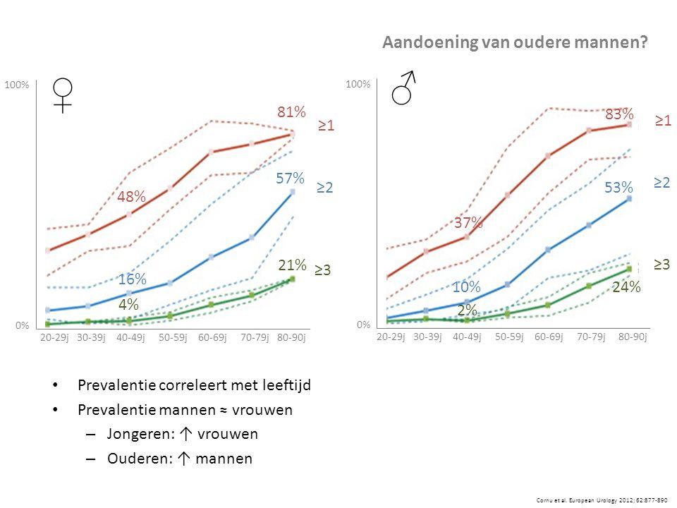 ♂ ♀ Aandoening van oudere mannen ≥1 ≥3 ≥2 48% 81% 16% 57% 4% 21% 83%