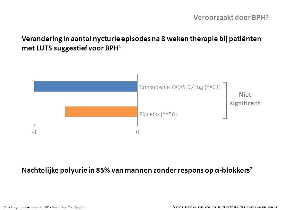 Nachtelijke polyurie in 85% van mannen zonder respons op α-blokkers2