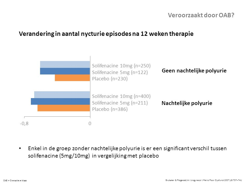 Verandering in aantal nycturie episodes na 12 weken therapie