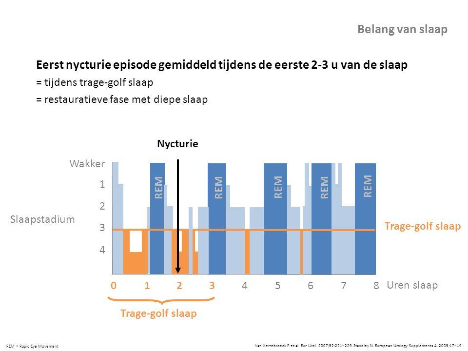 Eerst nycturie episode gemiddeld tijdens de eerste 2-3 u van de slaap