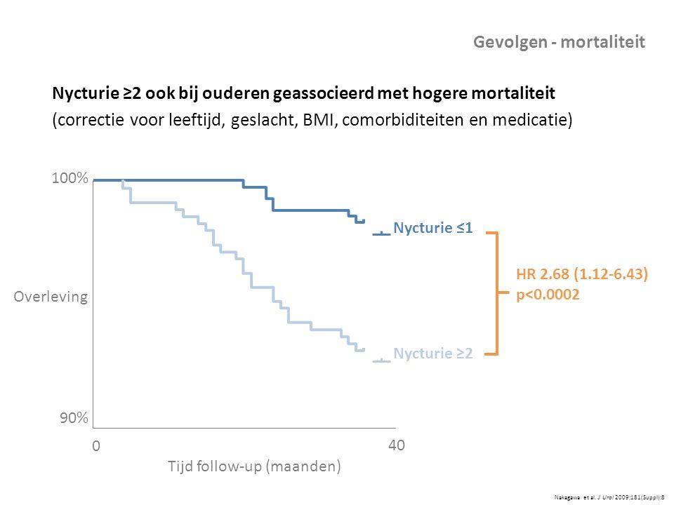 Gevolgen - mortaliteit