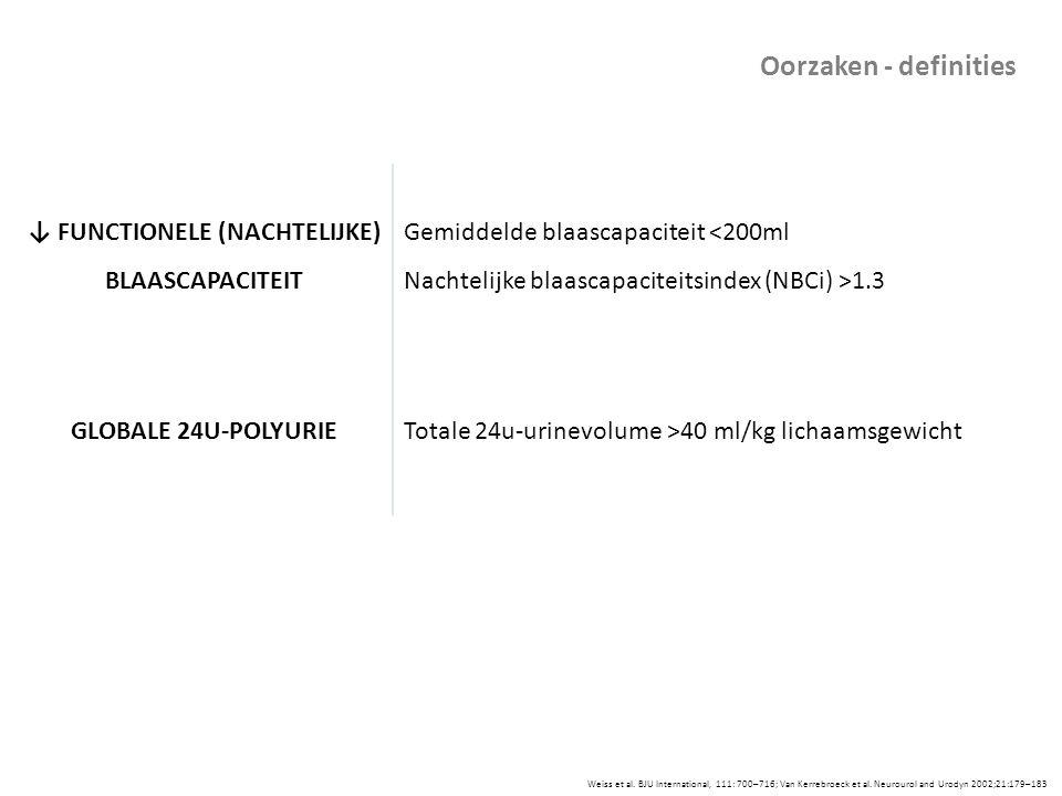 ↓ FUNCTIONELE (NACHTELIJKE) BLAASCAPACITEIT