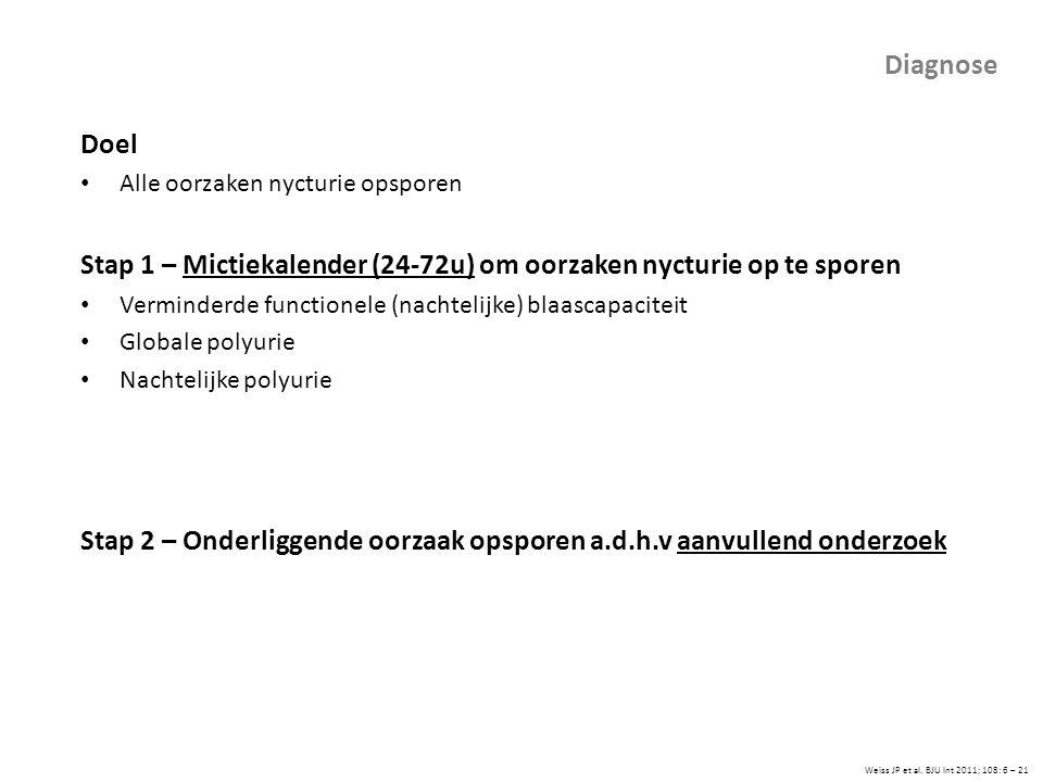 Stap 1 – Mictiekalender (24-72u) om oorzaken nycturie op te sporen