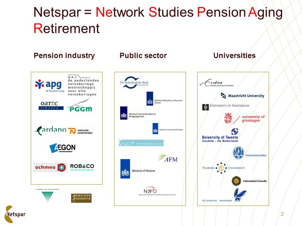 Netspar = Network Studies Pension Aging Retirement