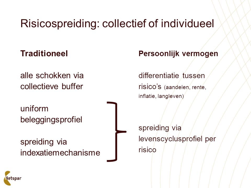 Risicospreiding: collectief of individueel