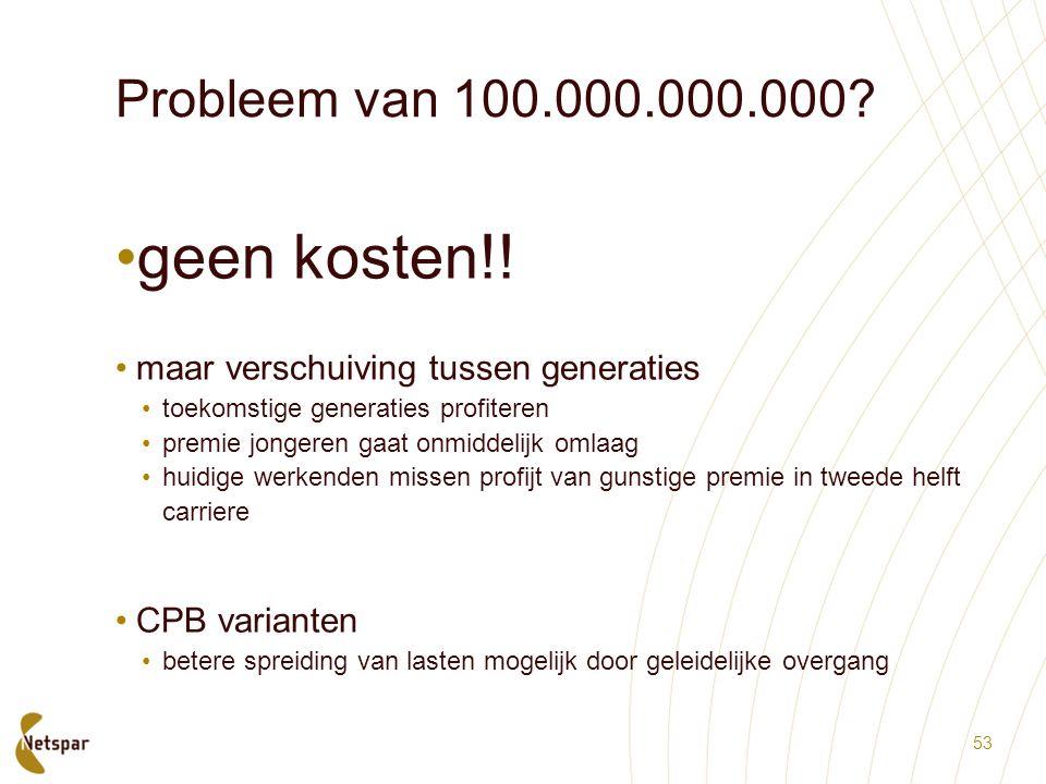 geen kosten!! Probleem van 100.000.000.000