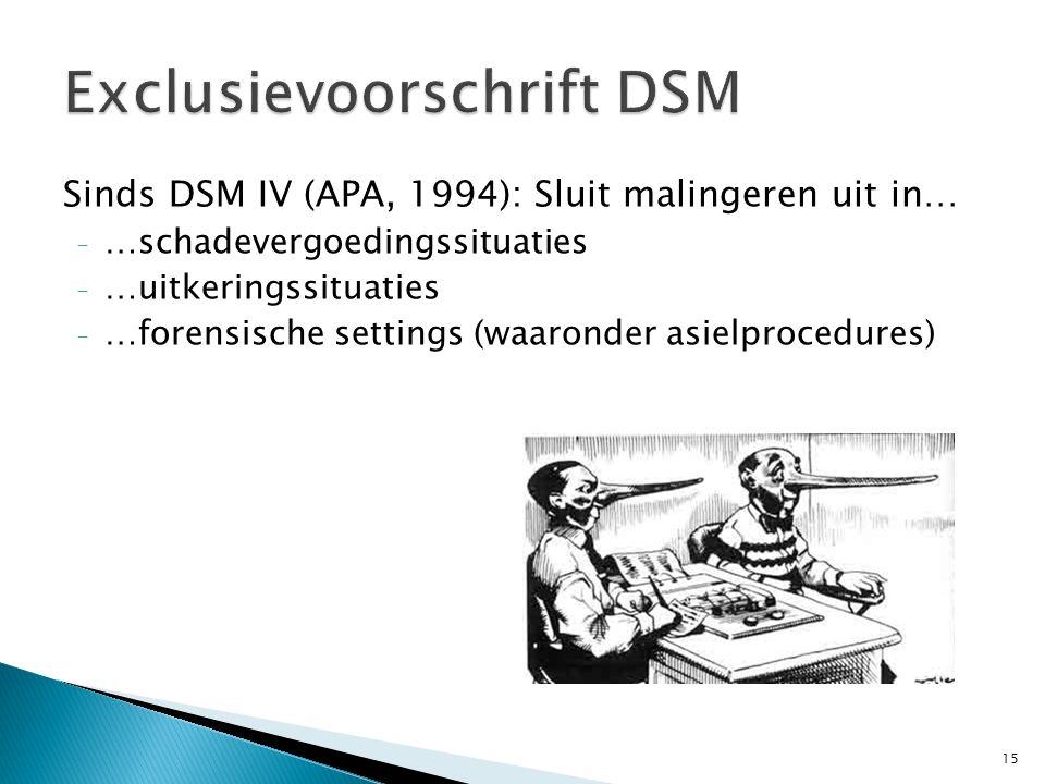 Exclusievoorschrift DSM