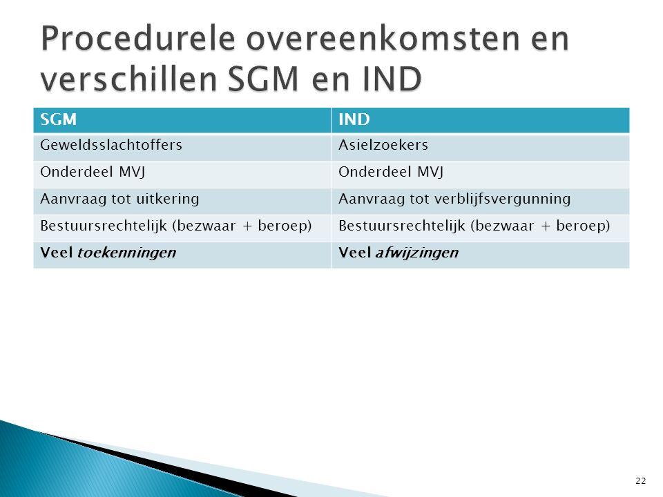 Procedurele overeenkomsten en verschillen SGM en IND