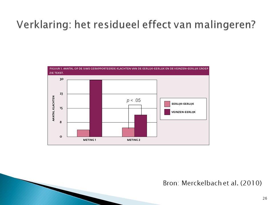 Verklaring: het residueel effect van malingeren
