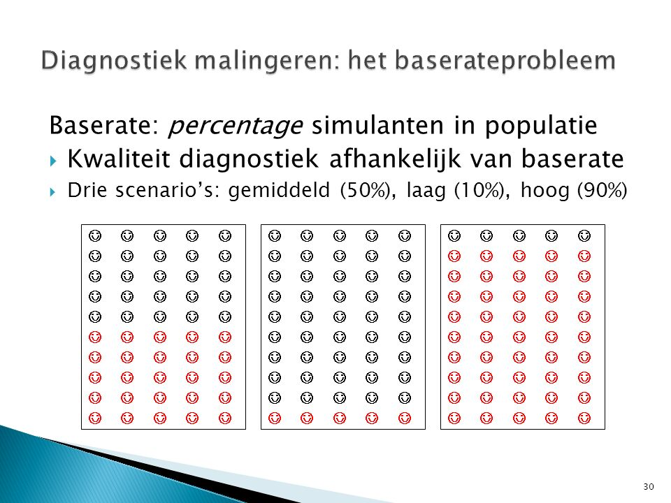 Diagnostiek malingeren: het baserateprobleem