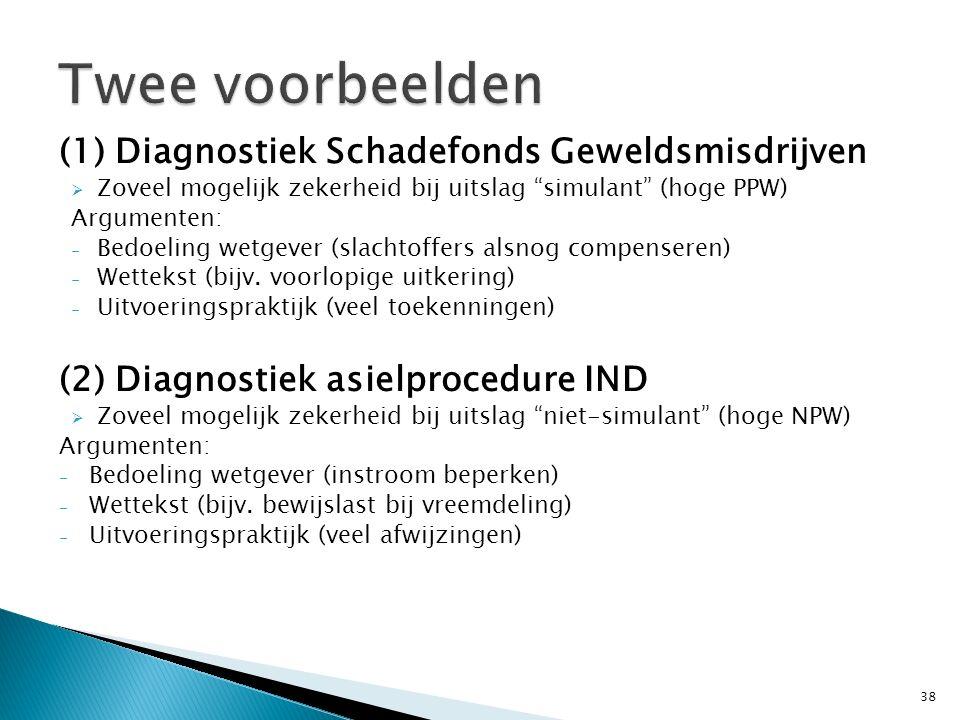 Twee voorbeelden (1) Diagnostiek Schadefonds Geweldsmisdrijven