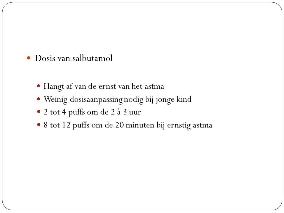 Dosis van salbutamol Hangt af van de ernst van het astma