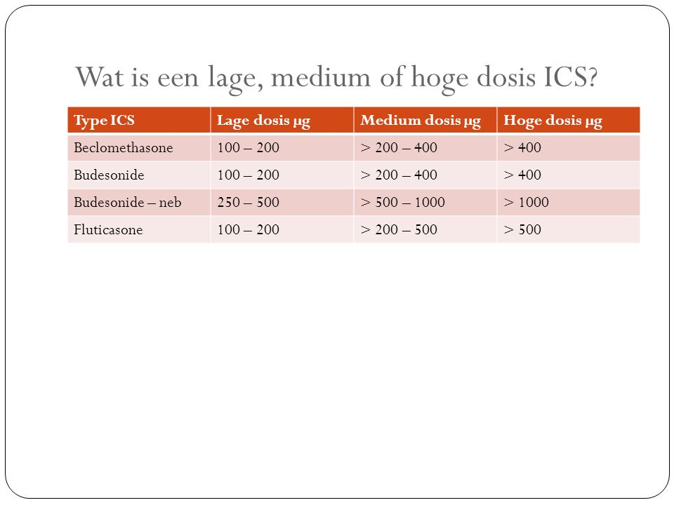 Wat is een lage, medium of hoge dosis ICS