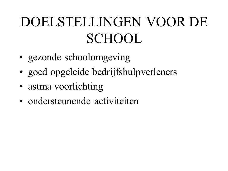 DOELSTELLINGEN VOOR DE SCHOOL