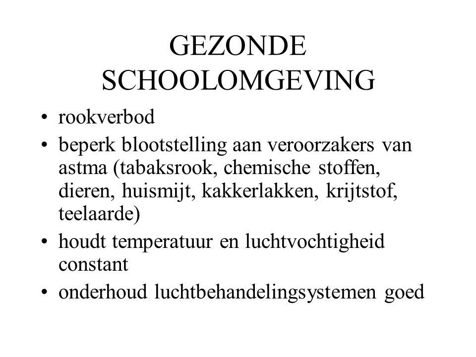 GEZONDE SCHOOLOMGEVING