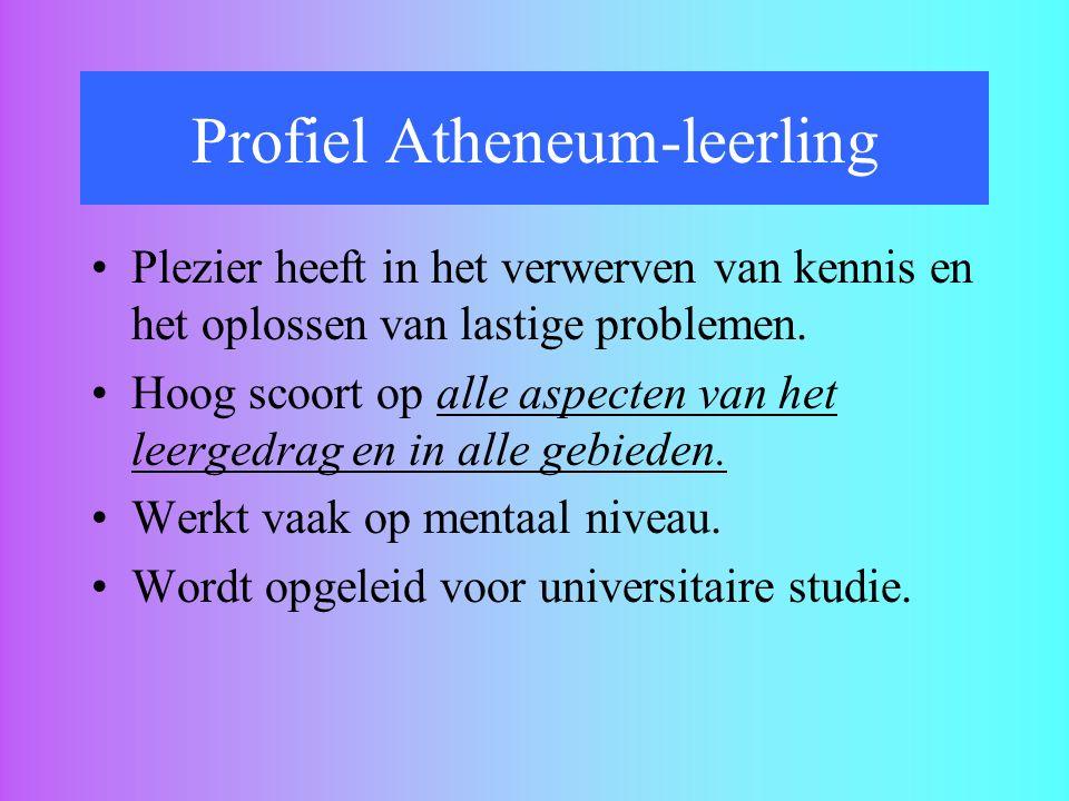 Profiel Atheneum-leerling
