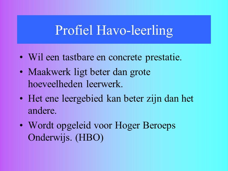 Profiel Havo-leerling