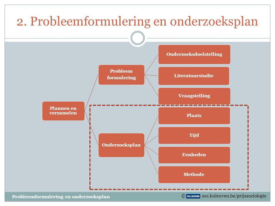 2. Probleemformulering en onderzoeksplan