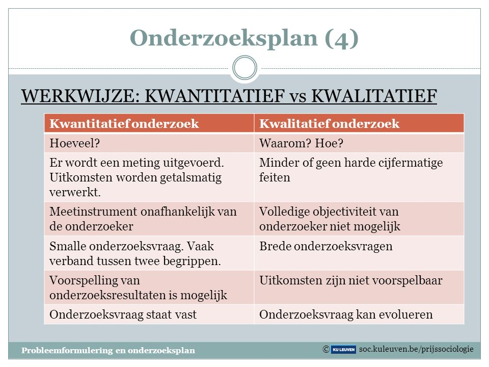 Onderzoeksplan (4) WERKWIJZE: KWANTITATIEF vs KWALITATIEF
