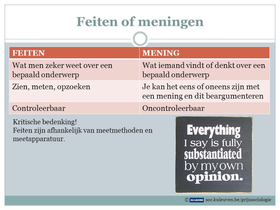 Feiten of meningen FEITEN MENING