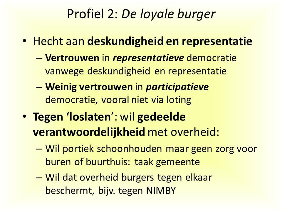 Profiel 2: De loyale burger