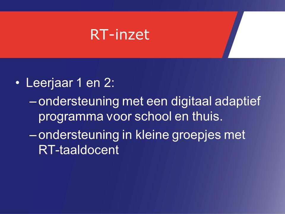RT-inzet Leerjaar 1 en 2: ondersteuning met een digitaal adaptief programma voor school en thuis.
