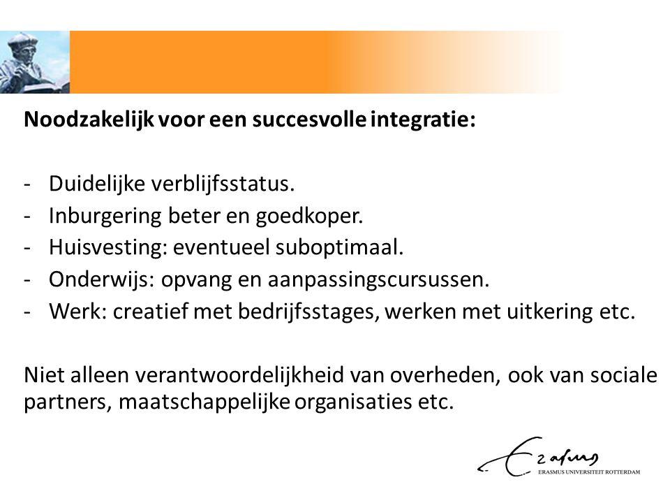 Noodzakelijk voor een succesvolle integratie: