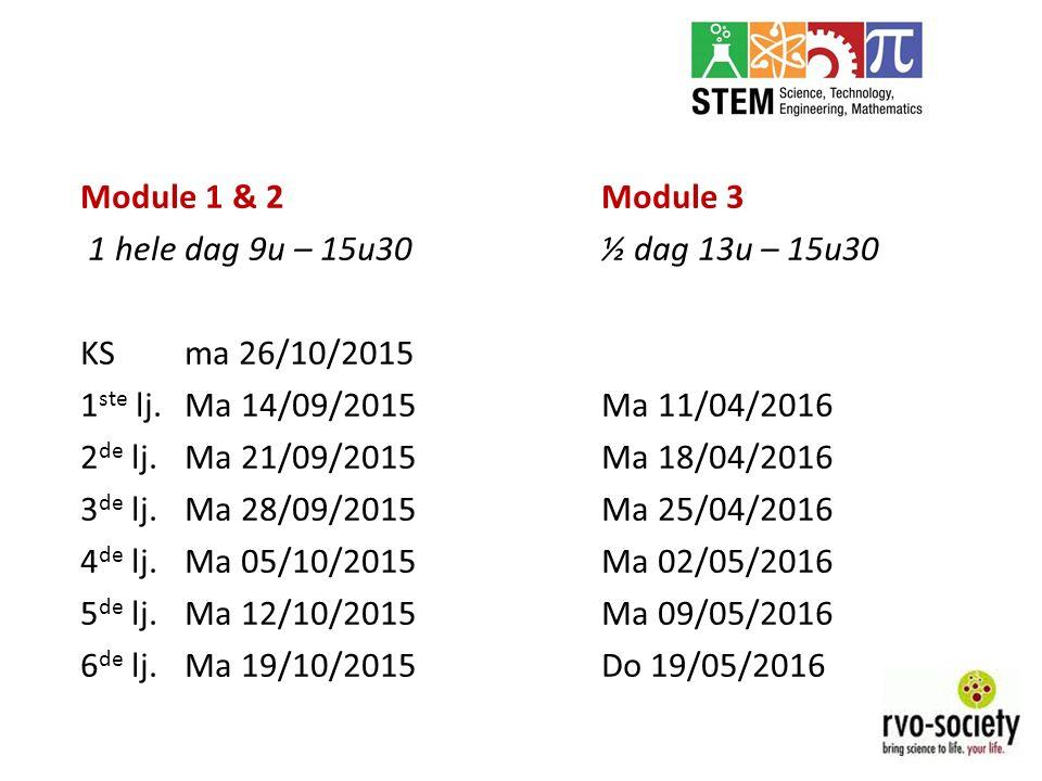 Module 1 & 2 Module 3 1 hele dag 9u – 15u30 ½ dag 13u – 15u30 KS ma 26/10/2015 1ste lj.