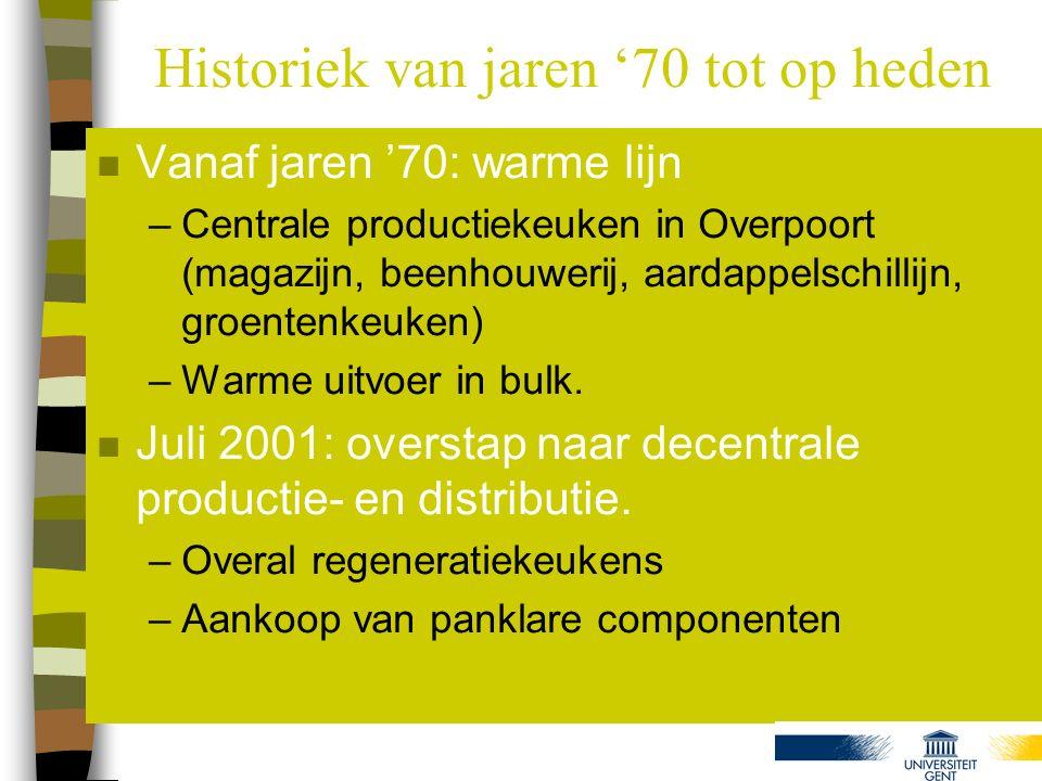 Historiek van jaren '70 tot op heden