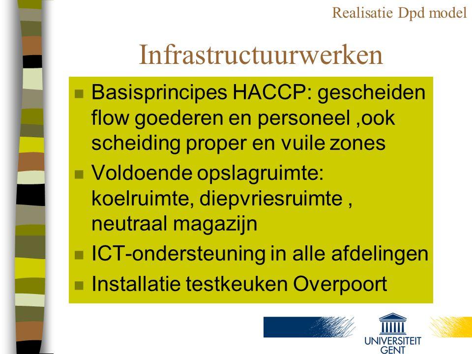 Infrastructuurwerken