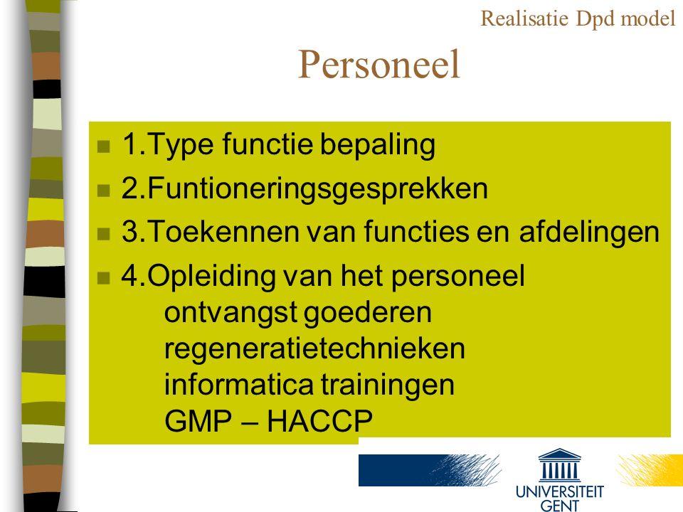 Personeel 1.Type functie bepaling 2.Funtioneringsgesprekken
