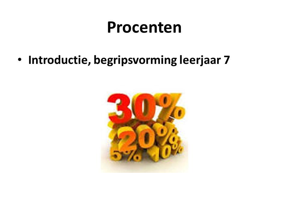Procenten Introductie, begripsvorming leerjaar 7