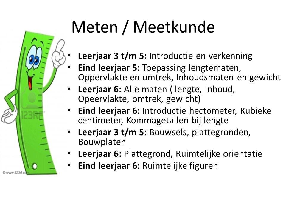 Meten / Meetkunde Leerjaar 3 t/m 5: Introductie en verkenning