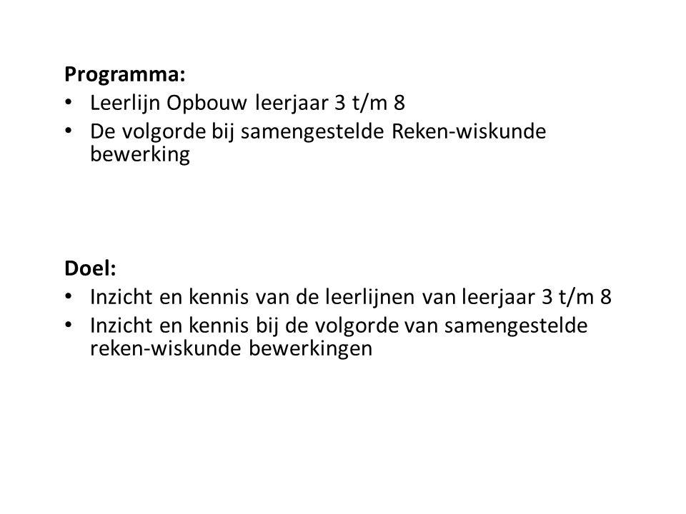 Programma: Leerlijn Opbouw leerjaar 3 t/m 8. De volgorde bij samengestelde Reken-wiskunde bewerking.