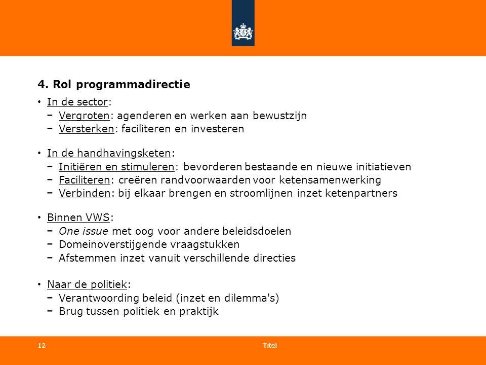 4. Rol programmadirectie