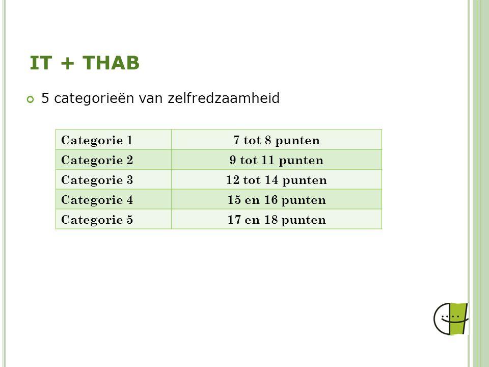 IT + THAB 5 categorieën van zelfredzaamheid Categorie 1 7 tot 8 punten