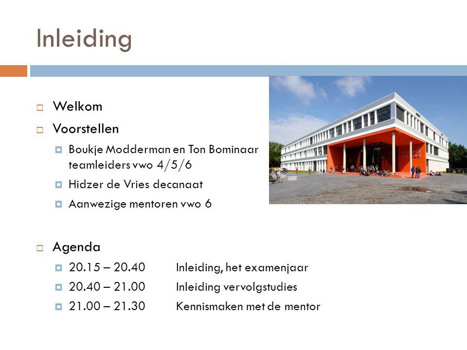 Inleiding Welkom Voorstellen Agenda