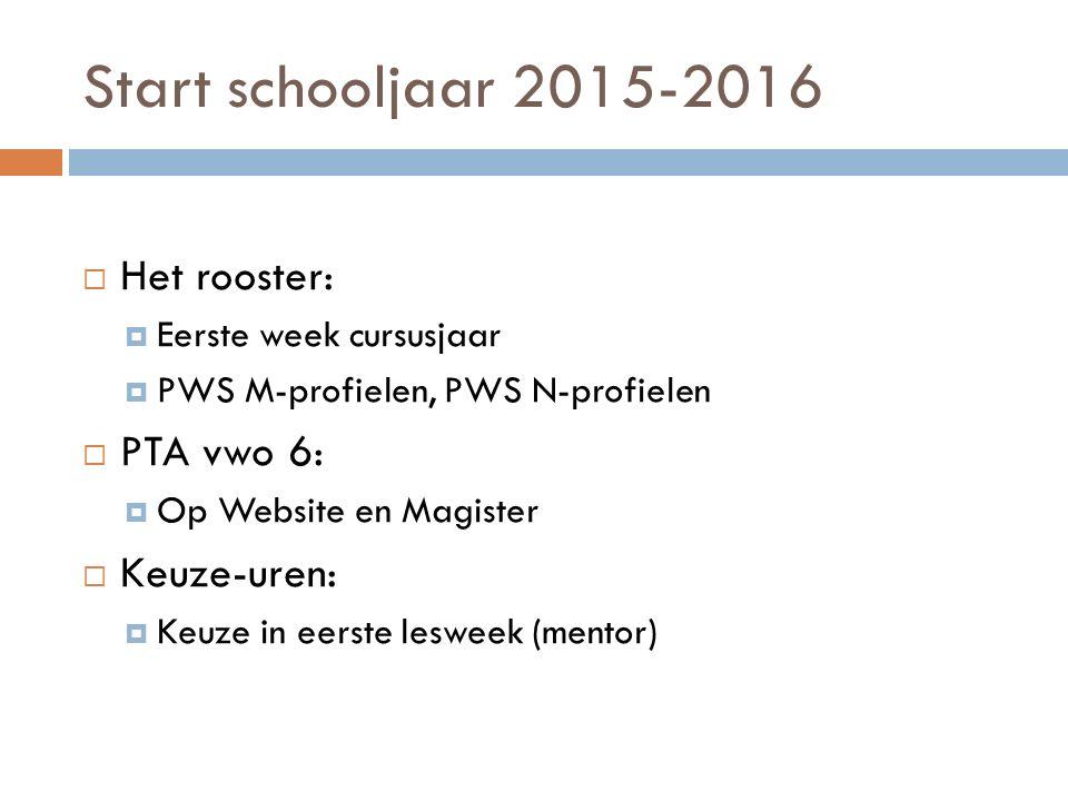Start schooljaar 2015-2016 Het rooster: PTA vwo 6: Keuze-uren: