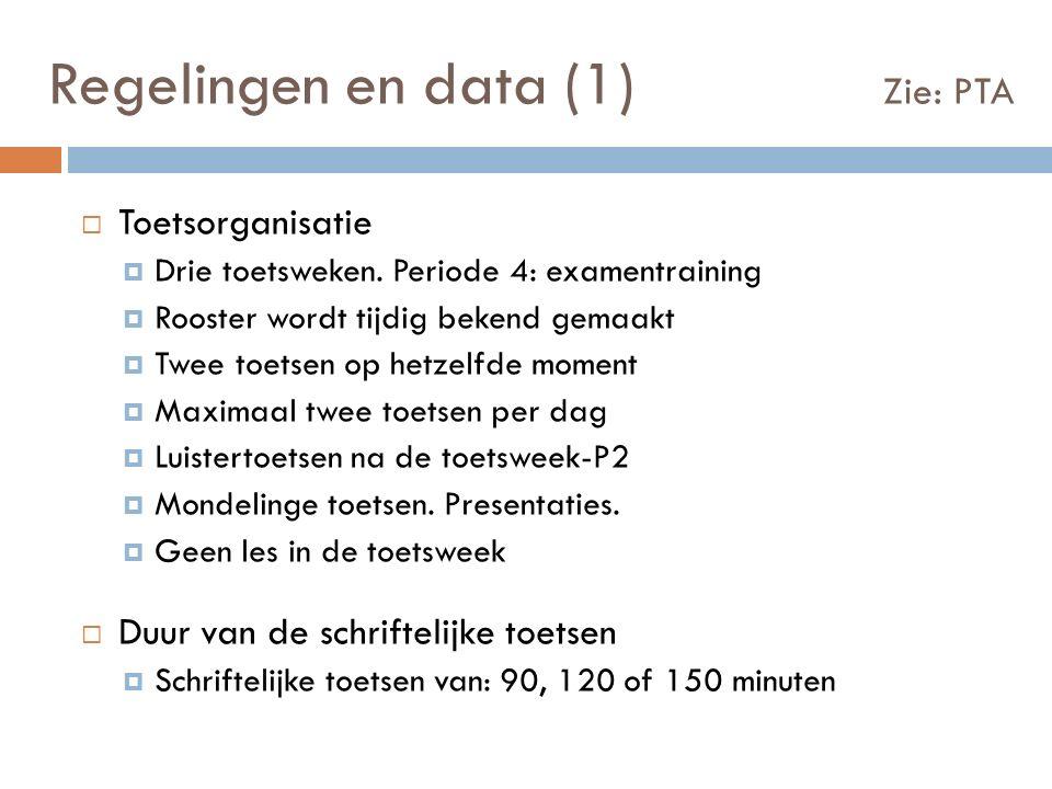 Regelingen en data (1) Zie: PTA