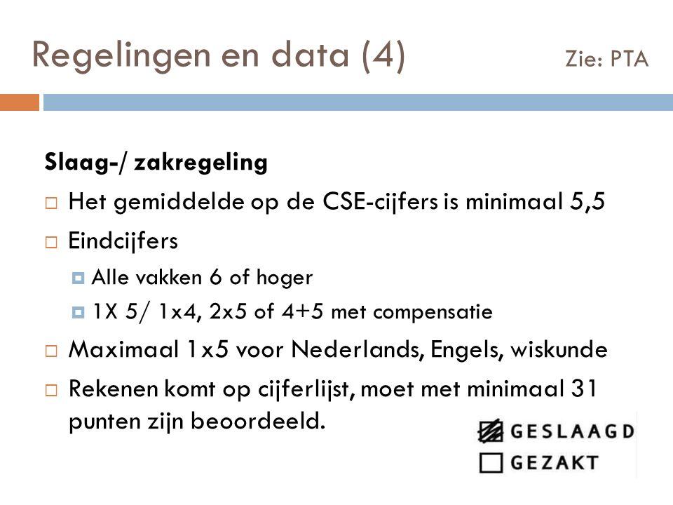 Regelingen en data (4) Zie: PTA