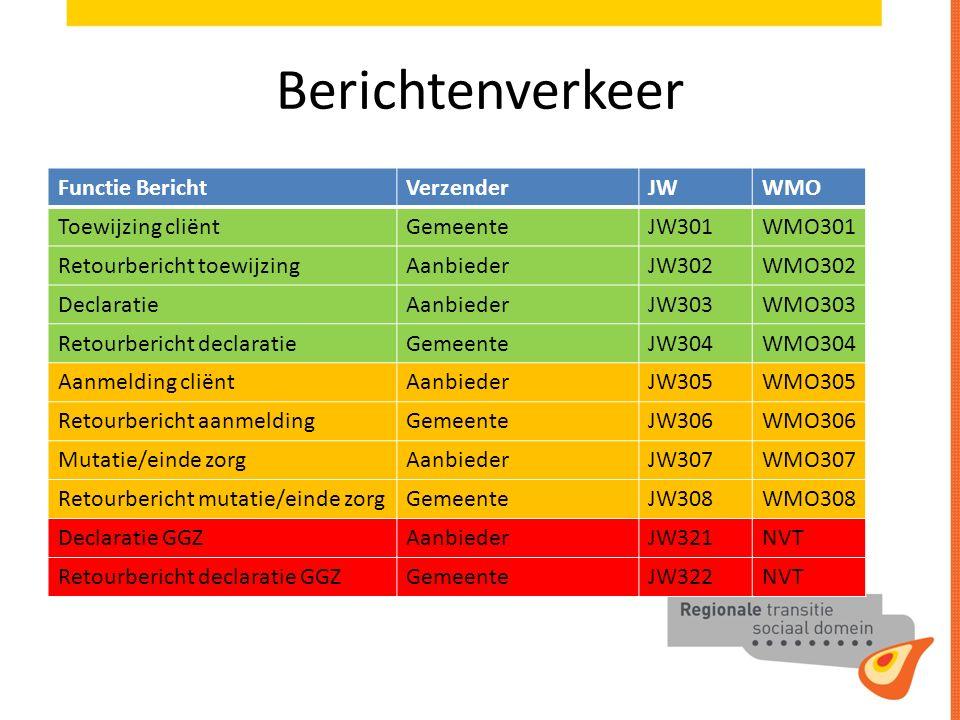 Berichtenverkeer Functie Bericht Verzender JW WMO Toewijzing cliënt