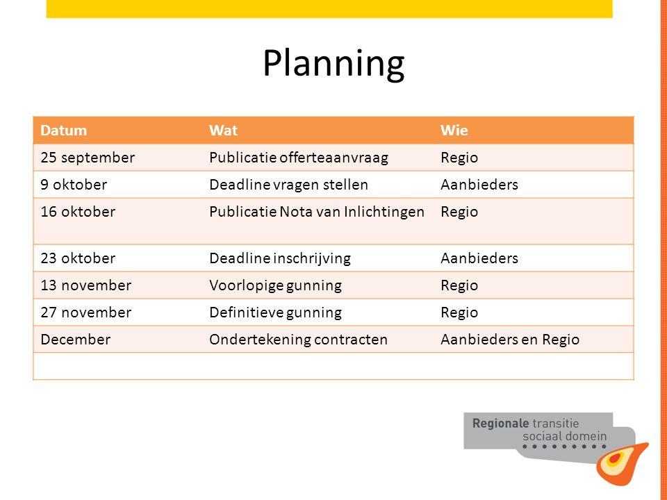 Planning Datum Wat Wie 25 september Publicatie offerteaanvraag Regio