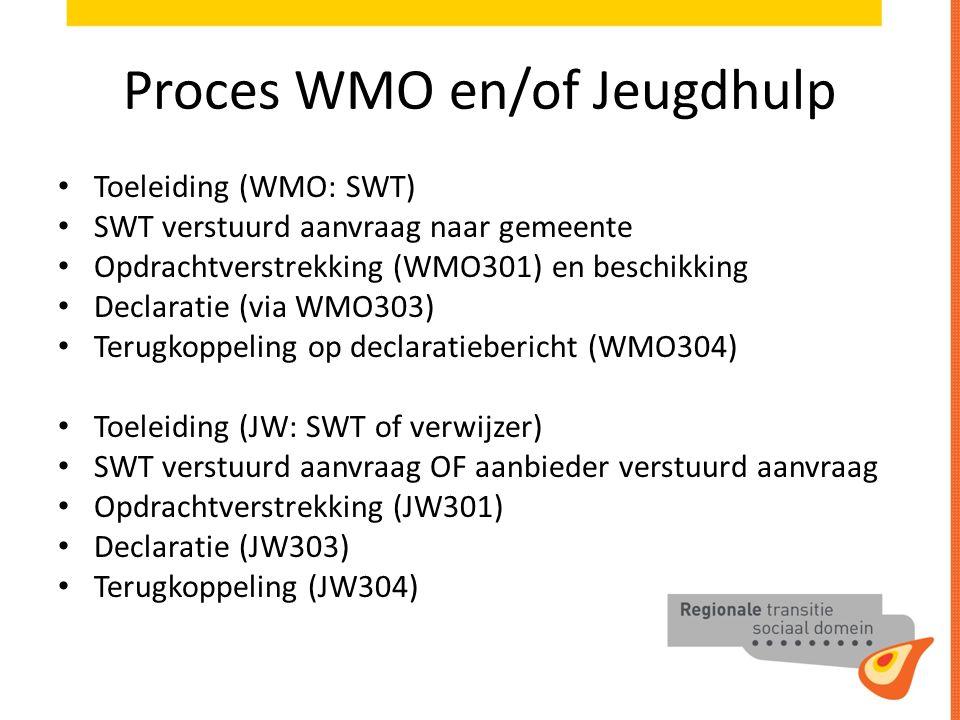 Proces WMO en/of Jeugdhulp