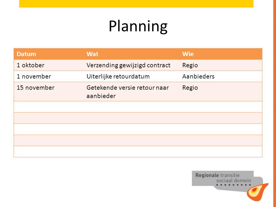 Planning Datum Wat Wie 1 oktober Verzending gewijzigd contract Regio