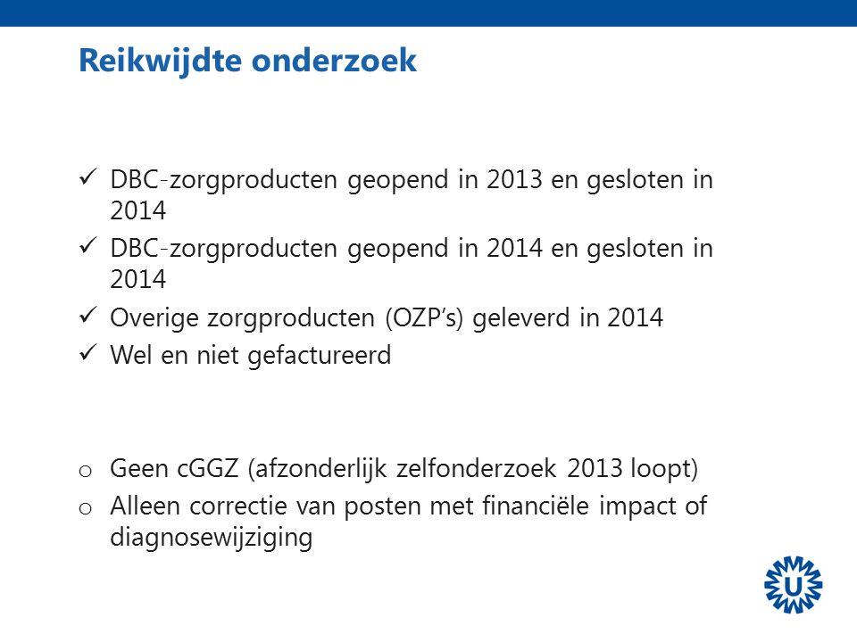 Reikwijdte onderzoek DBC-zorgproducten geopend in 2013 en gesloten in 2014. DBC-zorgproducten geopend in 2014 en gesloten in 2014.
