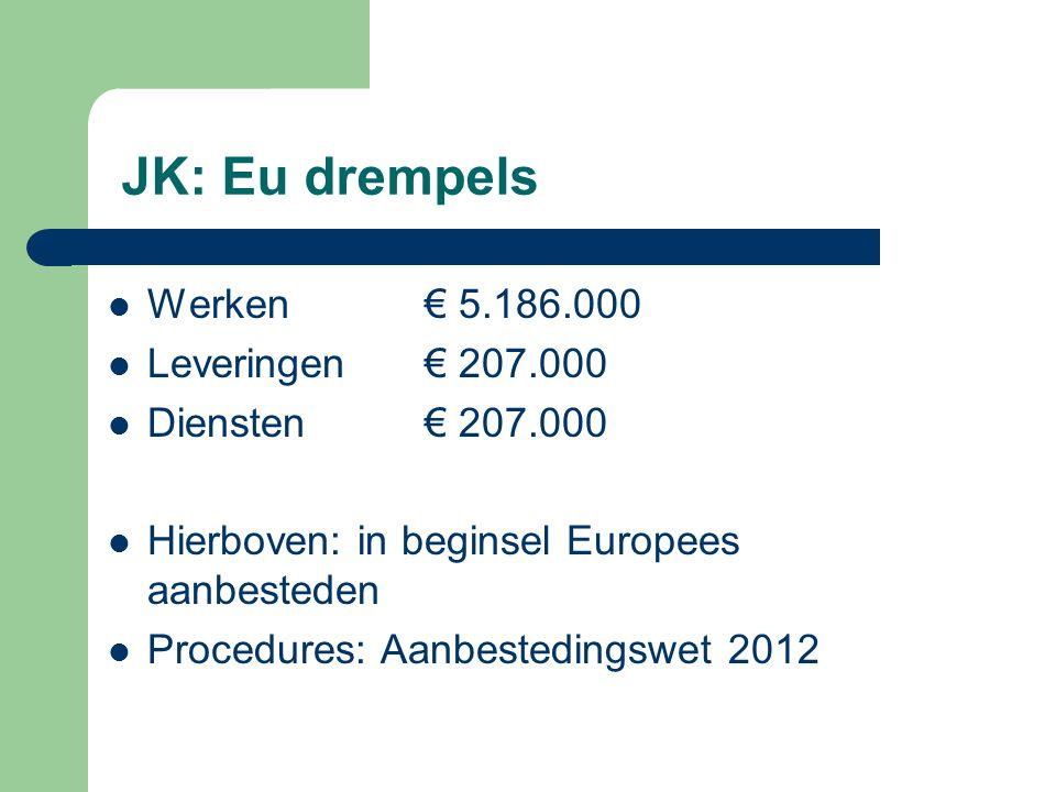 JK: Eu drempels Werken € 5.186.000 Leveringen € 207.000
