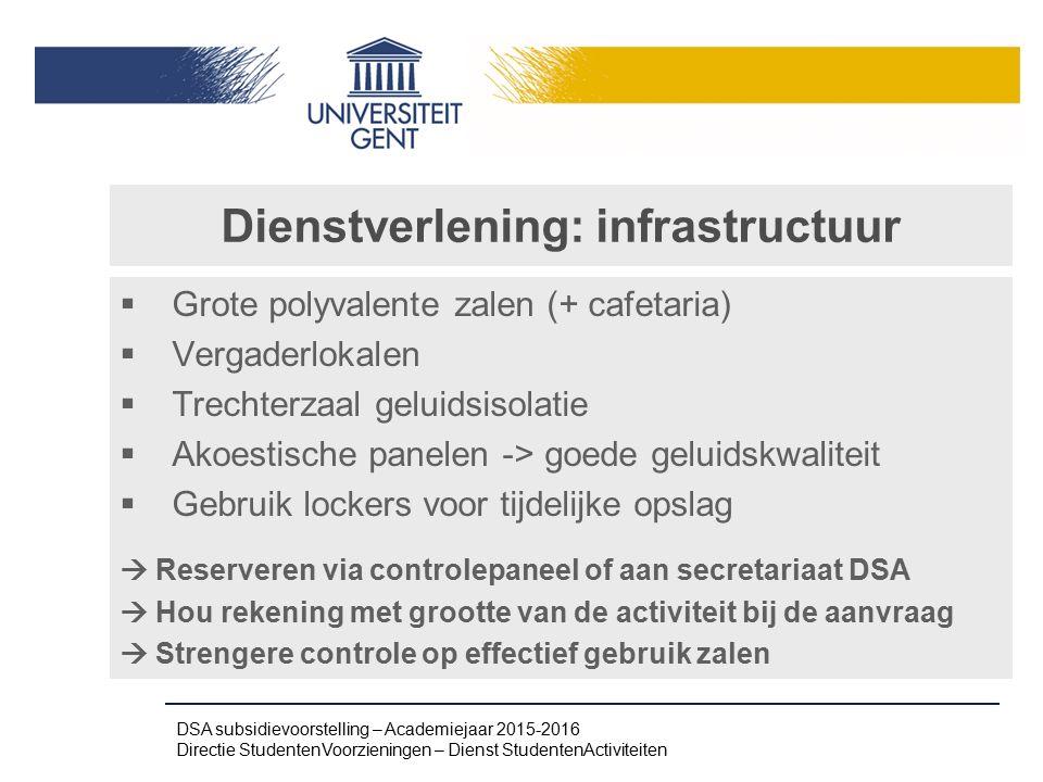 Dienstverlening: infrastructuur